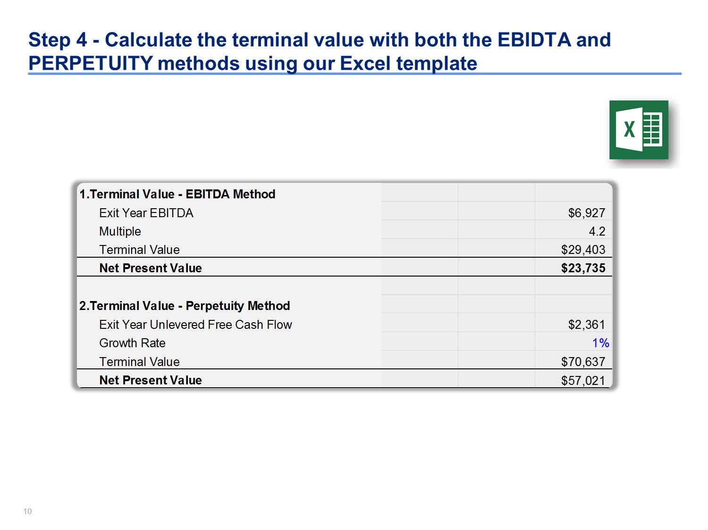 Dcf Model Template In Excel