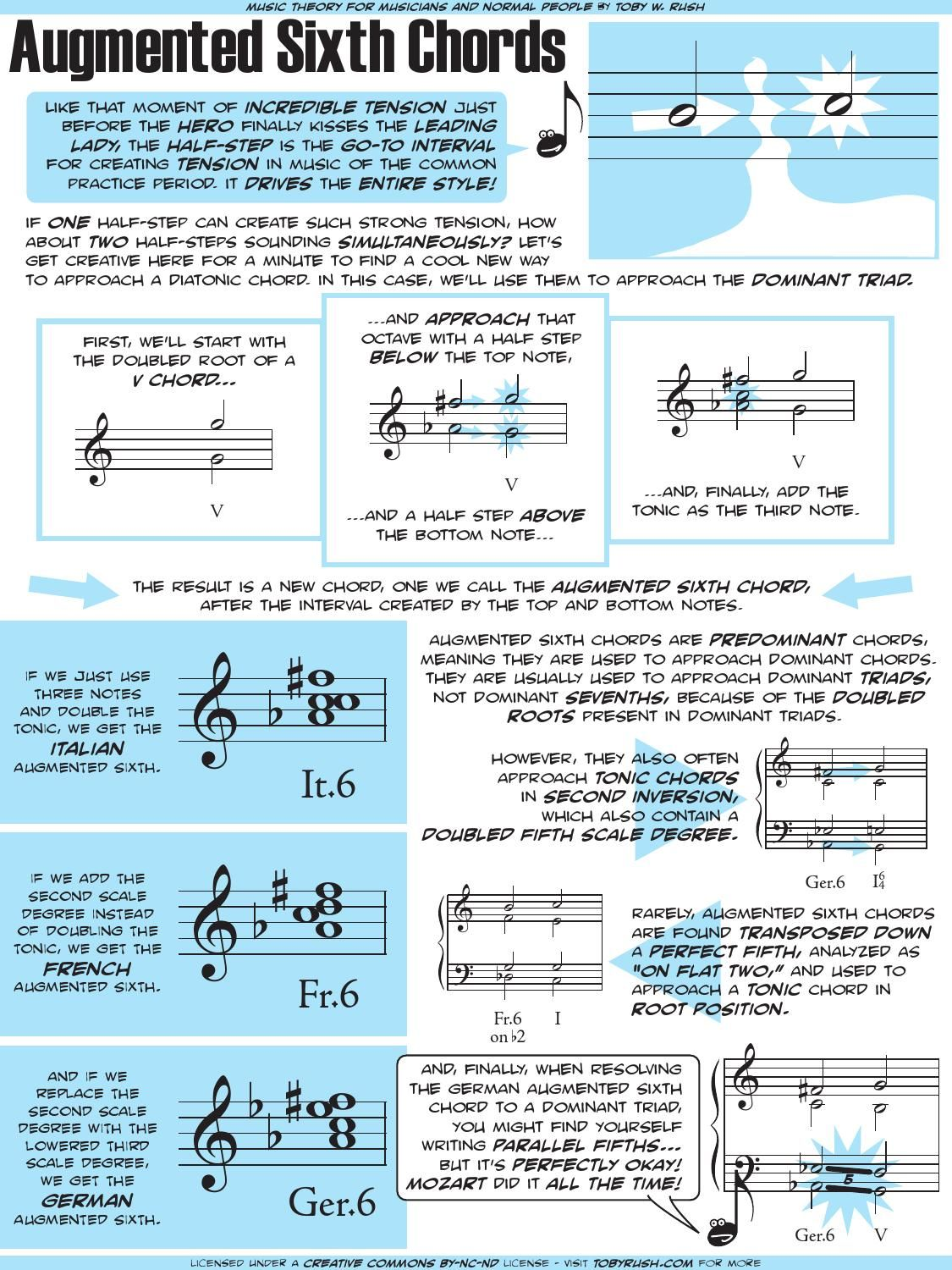 Augmented Sixth Chords (With images) | Music theory, Music composition, Music teaching resources