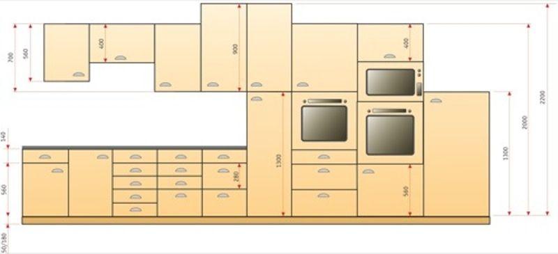impressionnant hauteur meuble de cuisine Décoration française