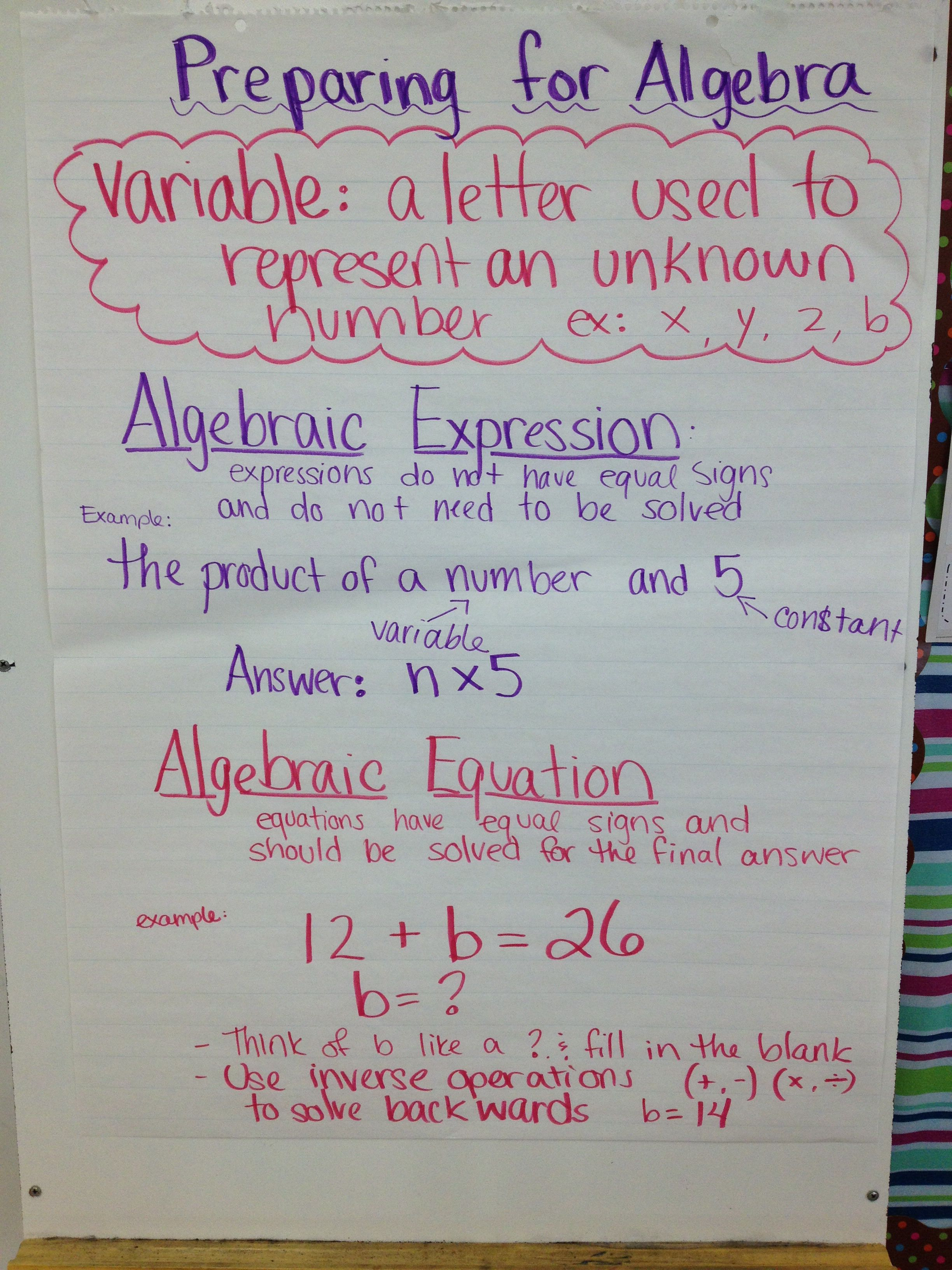Variable Expressions And Equations Anchor Chart Preparing For Algebra Math Expressions Algebra Sixth Grade Math Writing algebraic expressions grade 6