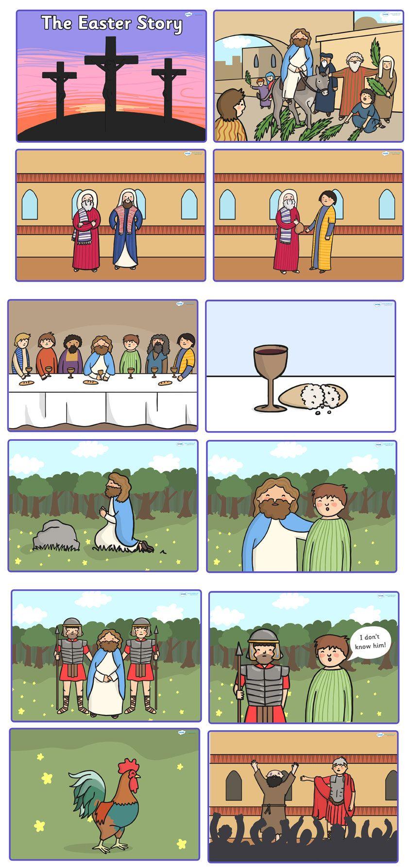 Pääsiäisen tapahtumat