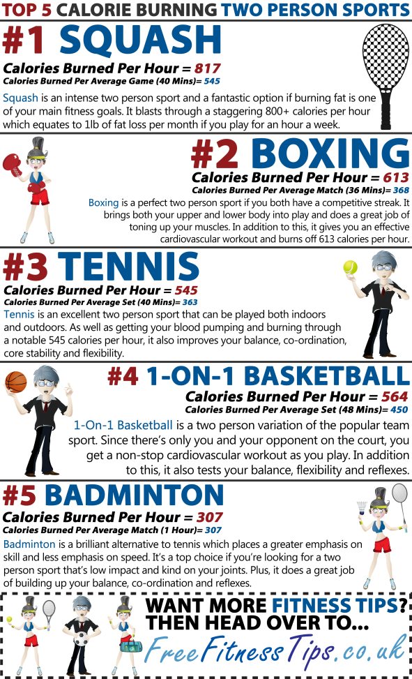 Top 5 Calorie Burning Two Person Sports | Infographics ...