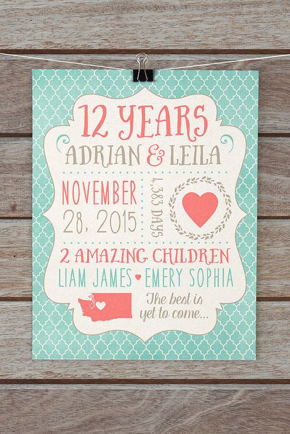 Any Year Anniversary Gift Customized Wedding Anniversary Gift For