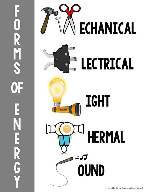 Forms of Energy Poster Science resources, Students and Anchor charts - science project report