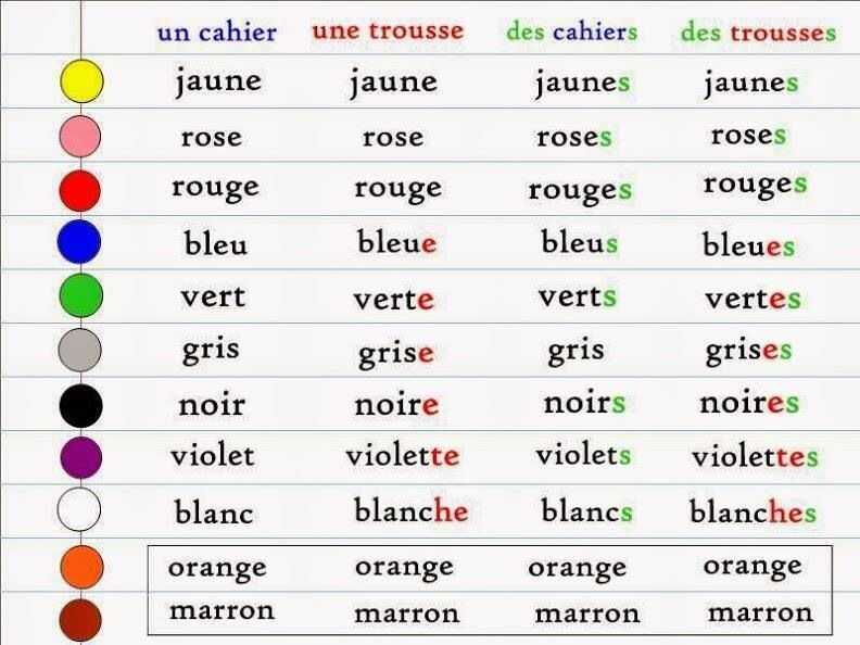 adjective agreement french 1 french grammar french classroom french worksheets. Black Bedroom Furniture Sets. Home Design Ideas