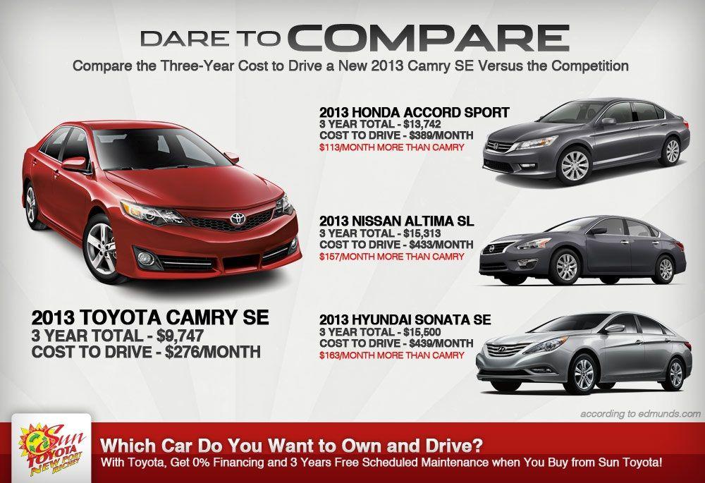 14 Toyota Camry Ideas Toyota Camry Camry Toyota