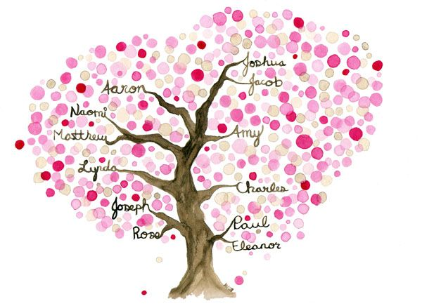 Commissioned Family Tree Ii By Angela Vandenbogaard Family Tree Painting Family Tree Cherry Blossom