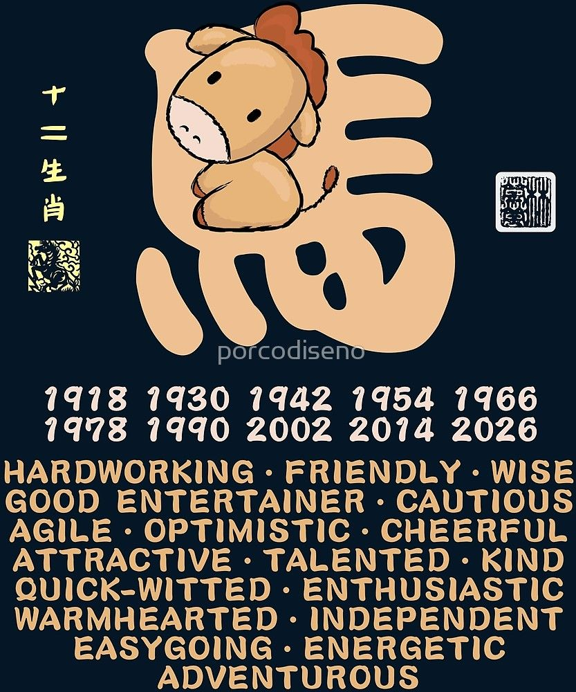 """CUTE HORSE CHINESE ZODIAC ANIMAL PERSONALITY TRAIT"" by"