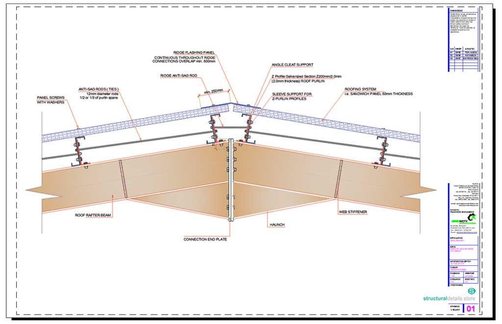 Steel Hangar Portal Frame Roof Ridge Detail Roof Truss Design Roof Eaves Steel Trusses