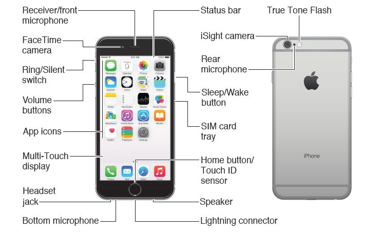 iphone 4s instruction manual for dummies