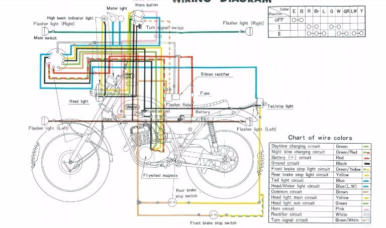Yamaha Ct1 Wiring Diagram Wiring Diagrams Element Element Miglioribanche It