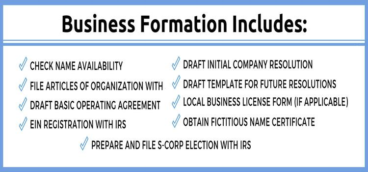 West Palm Beach Entity Formation -   taxadvicellc/so - work contract template