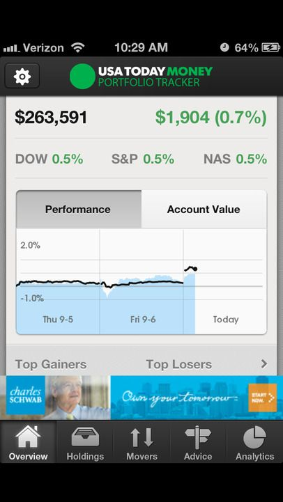 USA TODAY Money Portfolio Tracker iOS Store Store Top