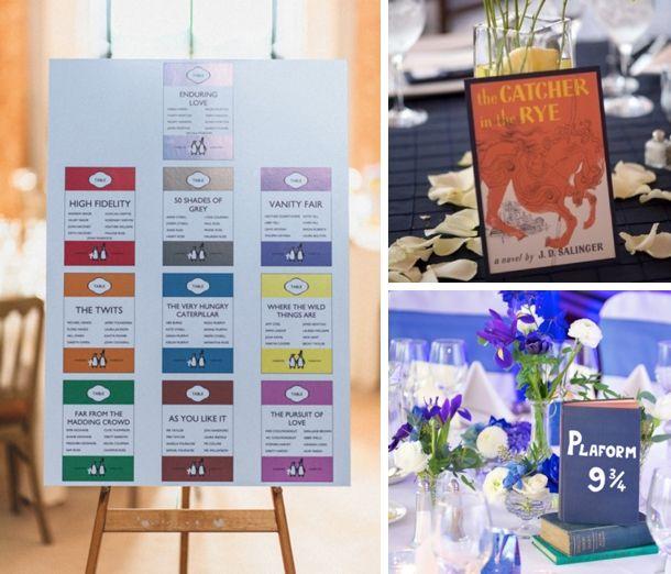 Unique Table Name Ideas