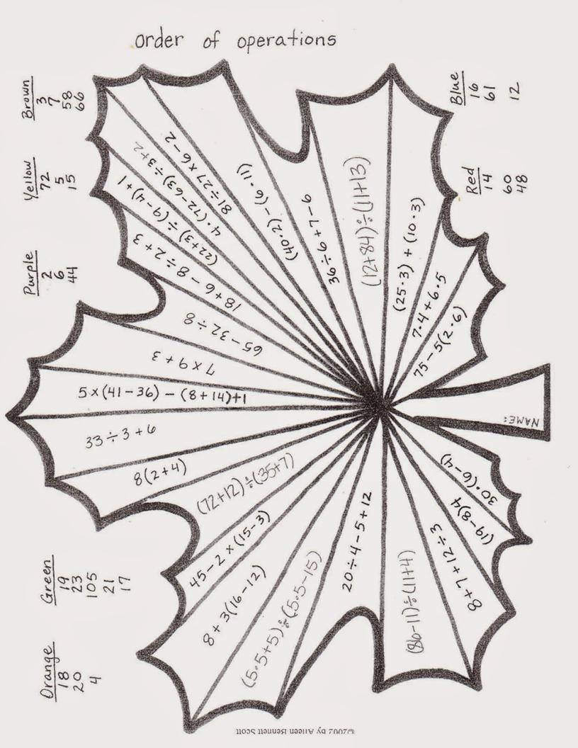 Mrs. White's 6th Grade Math Blog   Middle school math art [ 1056 x 816 Pixel ]