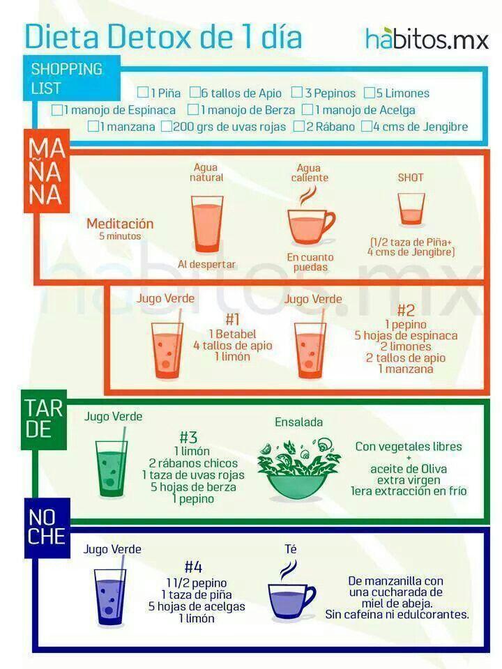 dieta liquida para adelgazar