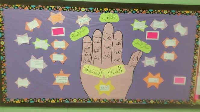 الضمائر المنفصلة طالباتي من الصف السابع Arabic Resources Arabic Alphabet Activities