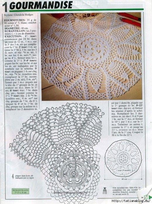 Pin de espinal sol de verano en crochet | Pinterest | Croché ...