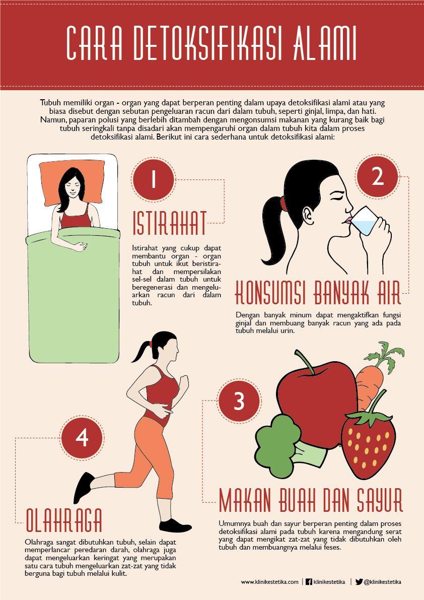 Dokter Kulit Yang Bagus Untuk Jerawat Di Bogor