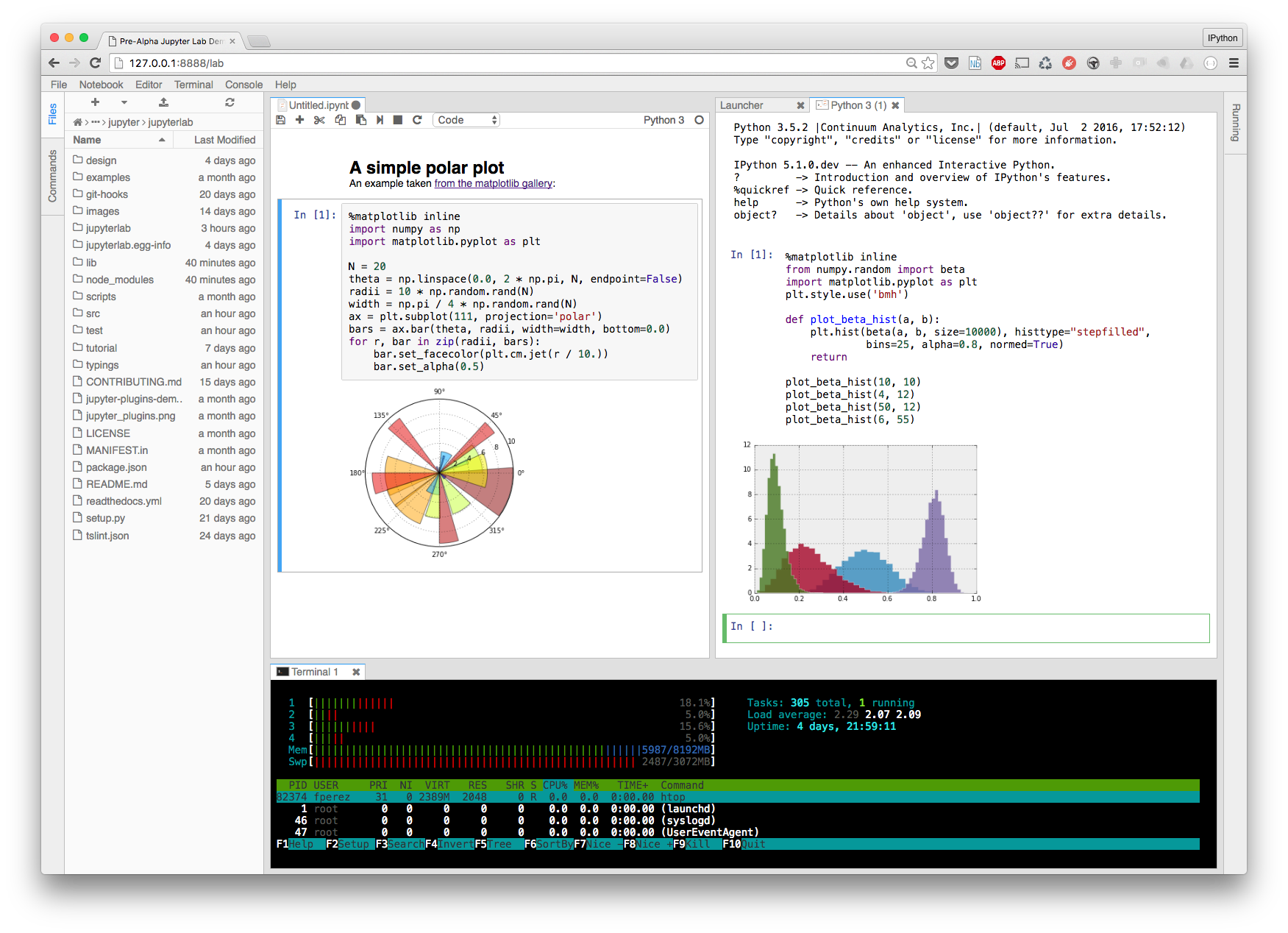 Learning the lessons of the Jupyter Notebook It's been a long time
