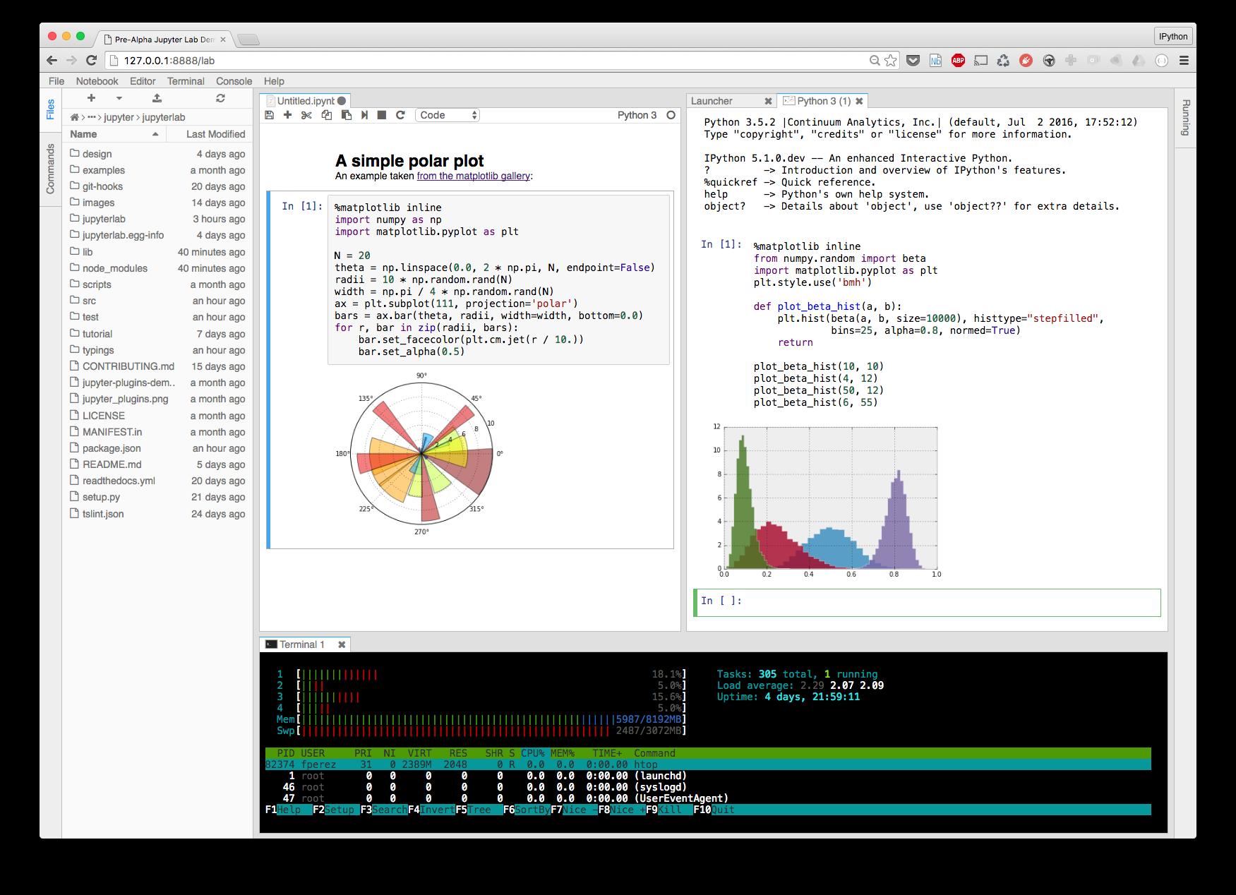 Jupyterlab The Next Generation Of The Jupyter Notebook Data Notebooks Data Science Data Analytics