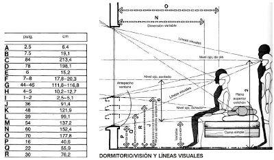 Muebles domoticos medidas antropometricas para dise ar camas y camarotes muebles medidas - Disenar muebles a medida ...