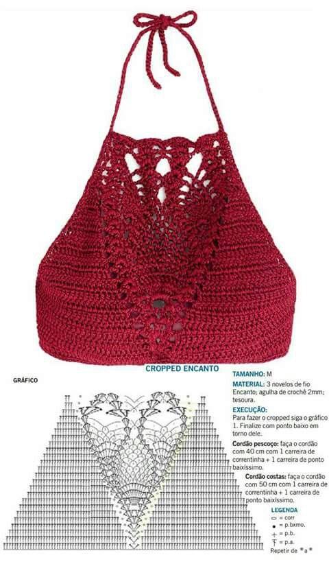Pin de Ruby Gonzalez en Crochet Bathing Suits & Halter Tops ...