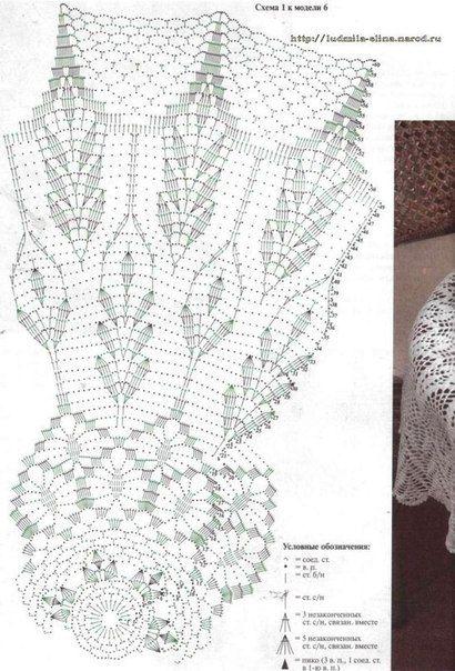 مفارش كروشيه دائريه لتربيزة السفرة مفرش كروشيه دائرى بالباترون مفارش كروشيه كبيرة Crochet Doily Patterns Crochet Chart Doily Patterns