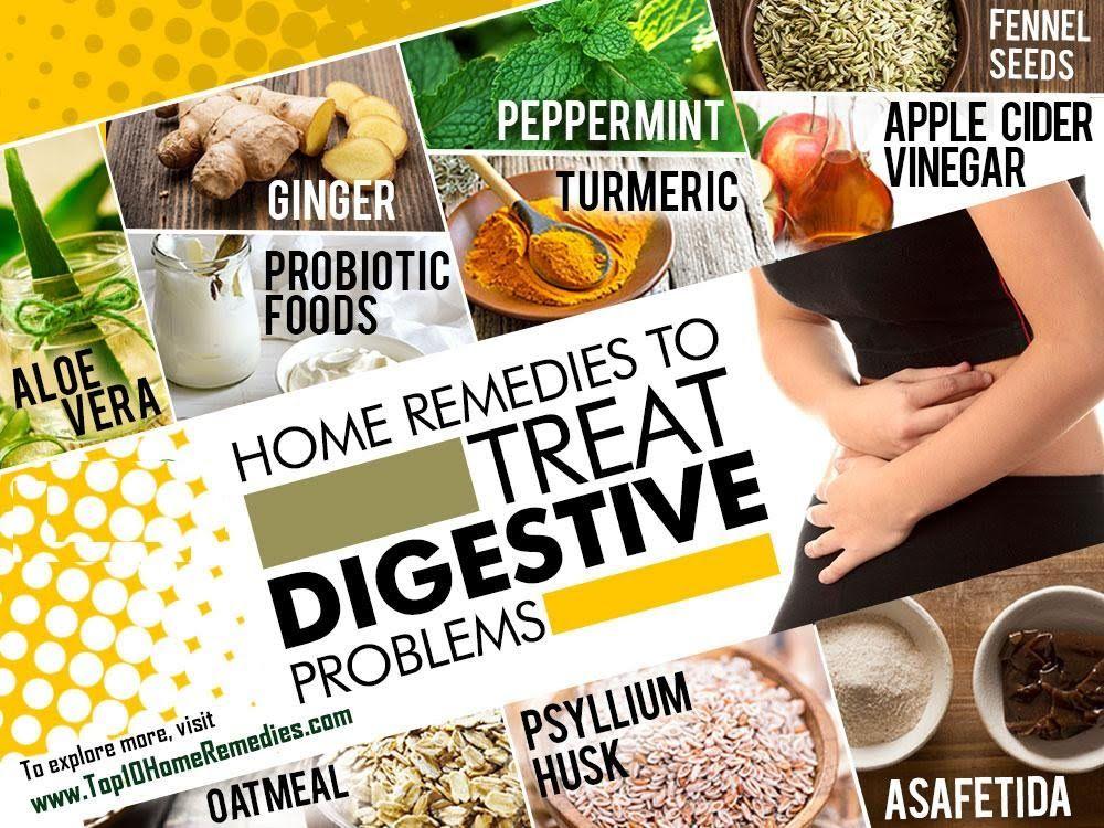 Diet For Gastrointestinal Disorder Definition