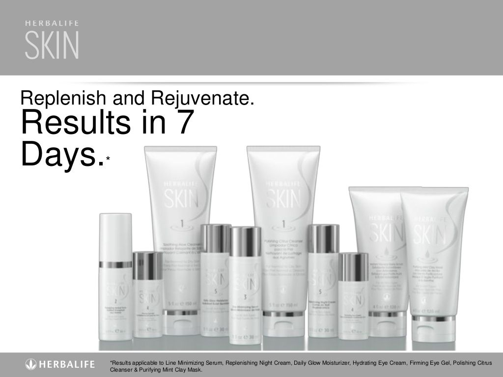 Herbalife Skin, results in 7 Days