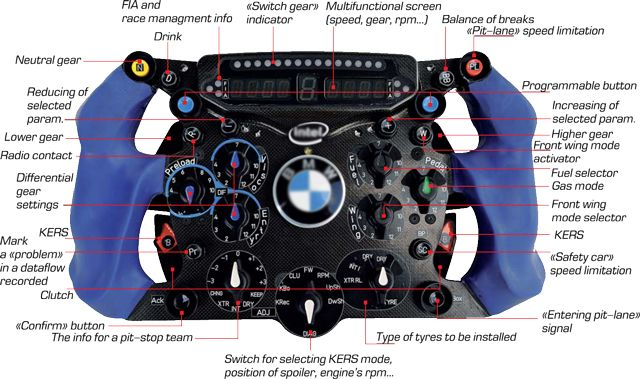 Bmw F1 Steering Wheel