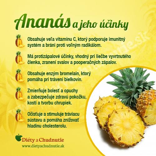 infografika-ananas-chudnutie