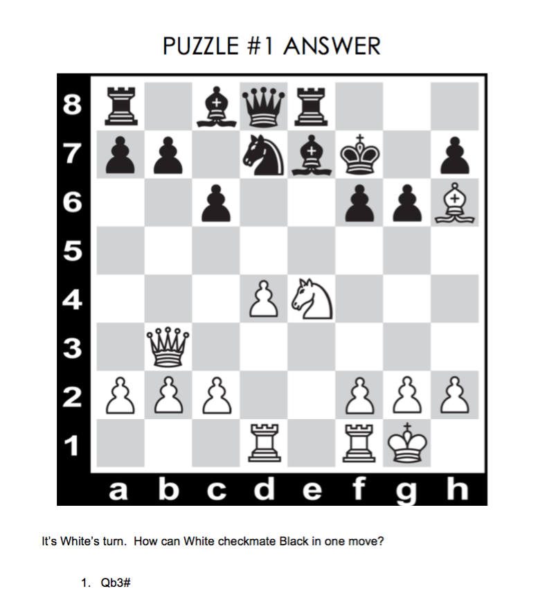 Chess Puzzle Mate in One Move Easy (With images) Chess