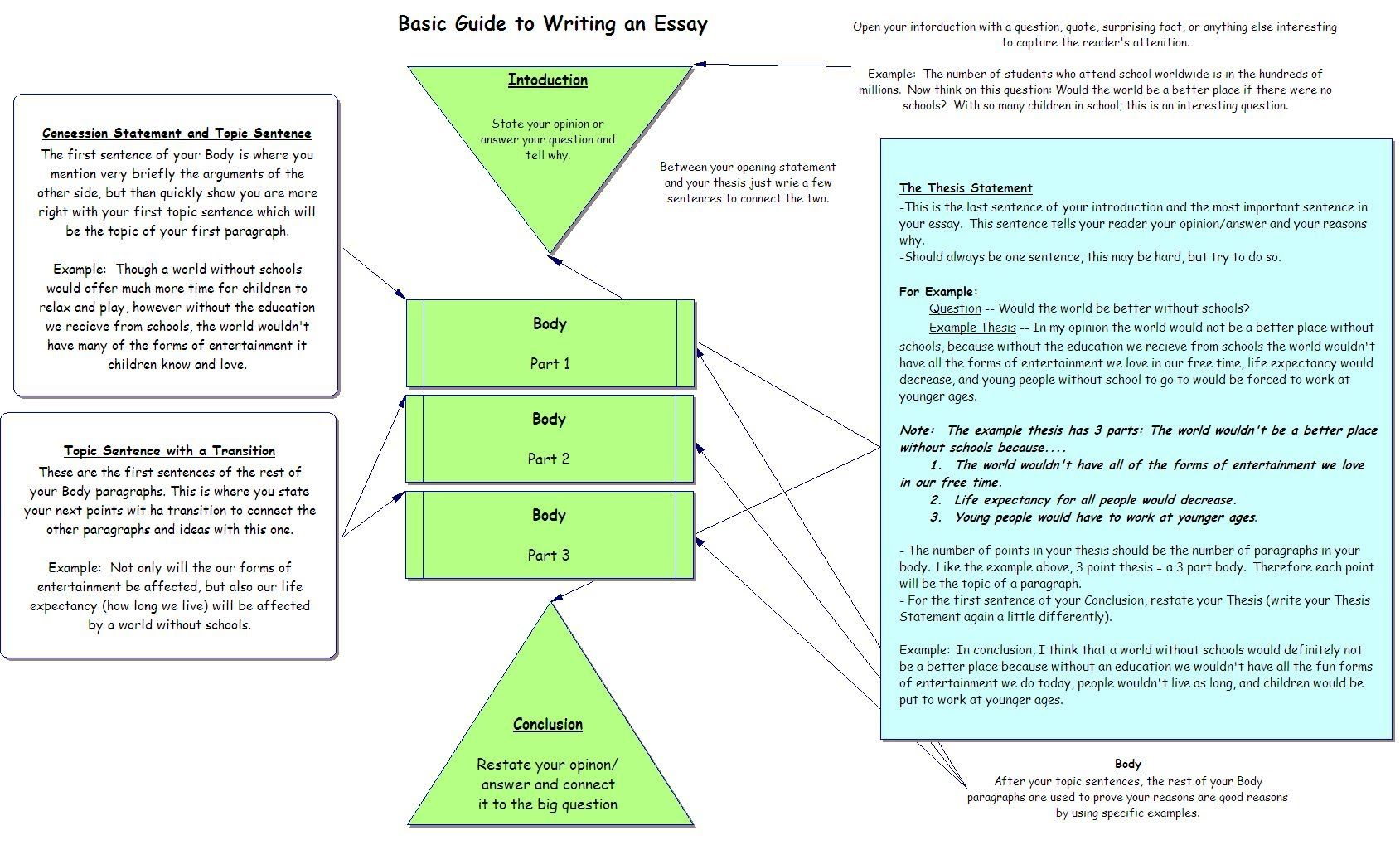 Extension Week Writing A Persuasive Essay  Mr BrunkenS Online