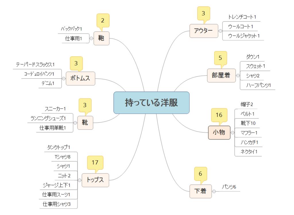 f:id:tomoyukitomoyuki:20160312112201p:plain