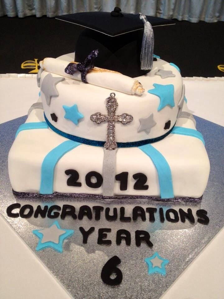 Cakes & deco's for baptisms, special occasions & birthdays
