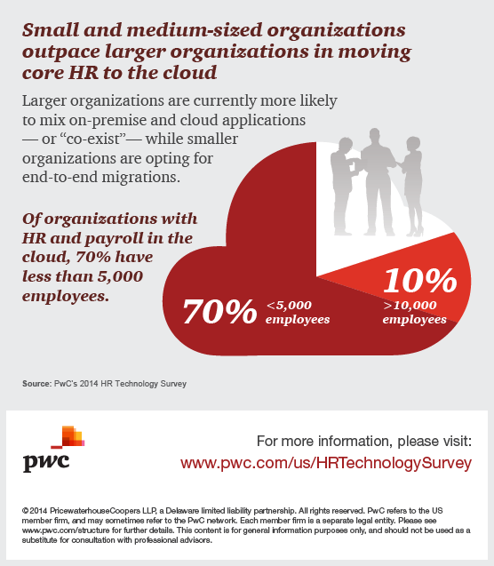 Pin by PwC on Talent Management   Talent management
