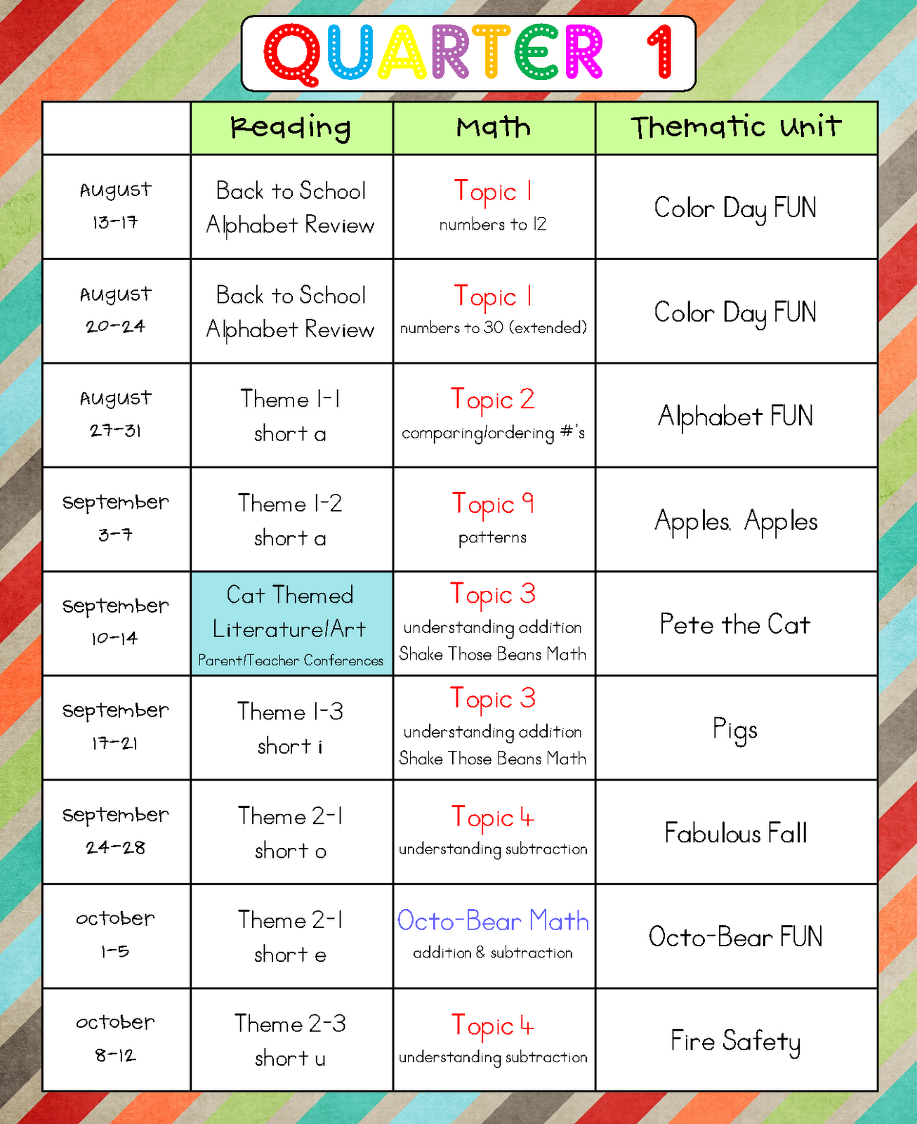 First Grade Pacing Guide Example