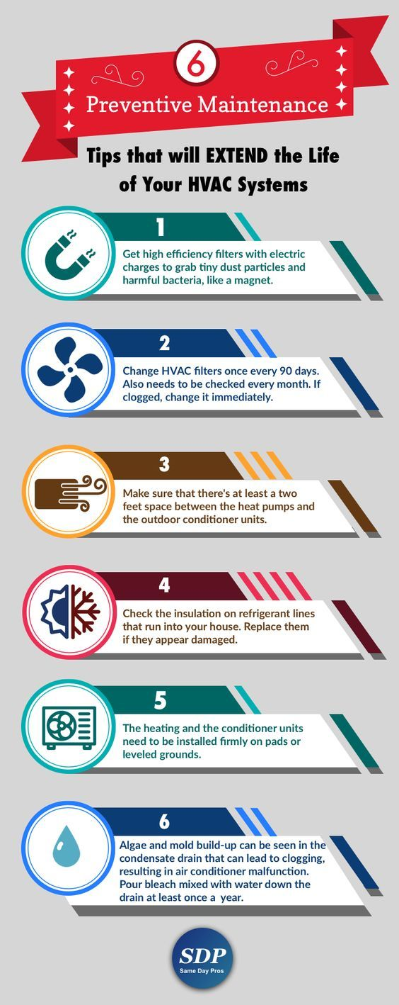 Hvac System Preventive Maintenance Infographic Hvacsystem