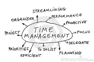Time Management Download From Over 31 Million High Quality Stock Photos Images Vectors Sign Up F Good Time Management Time Management Time Management Plan
