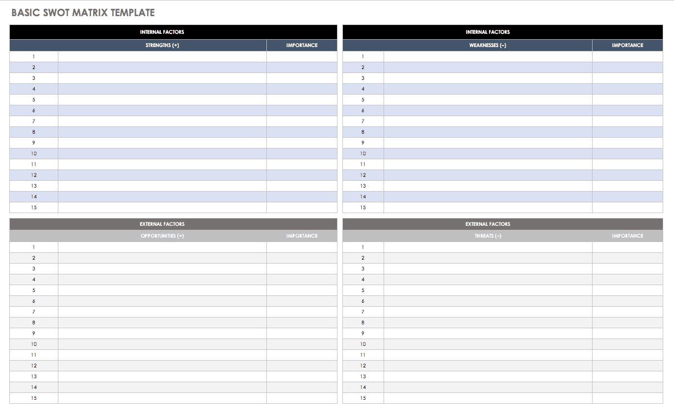 14 Free Swot Analysis Templates Smartsheet within Swot