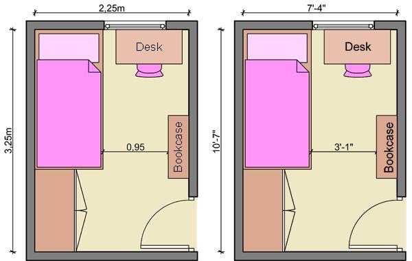 Kids Bedroom Design Kids Bedroom Planning Kids Room Planning