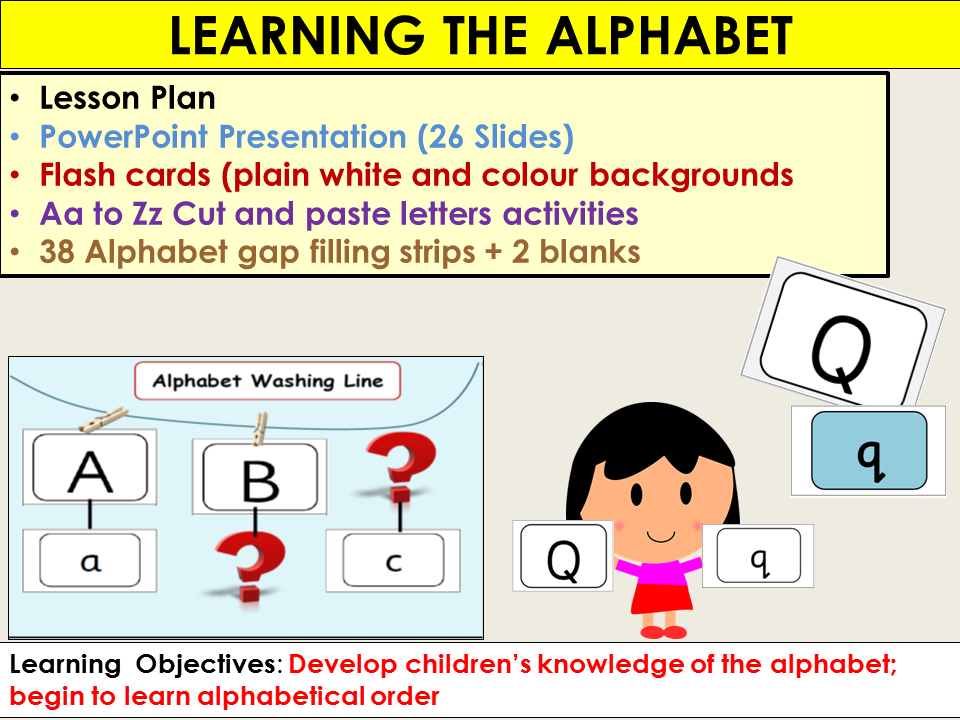 Alphabet Presentation Lesson Plan Alphabet Flash Cards Gap