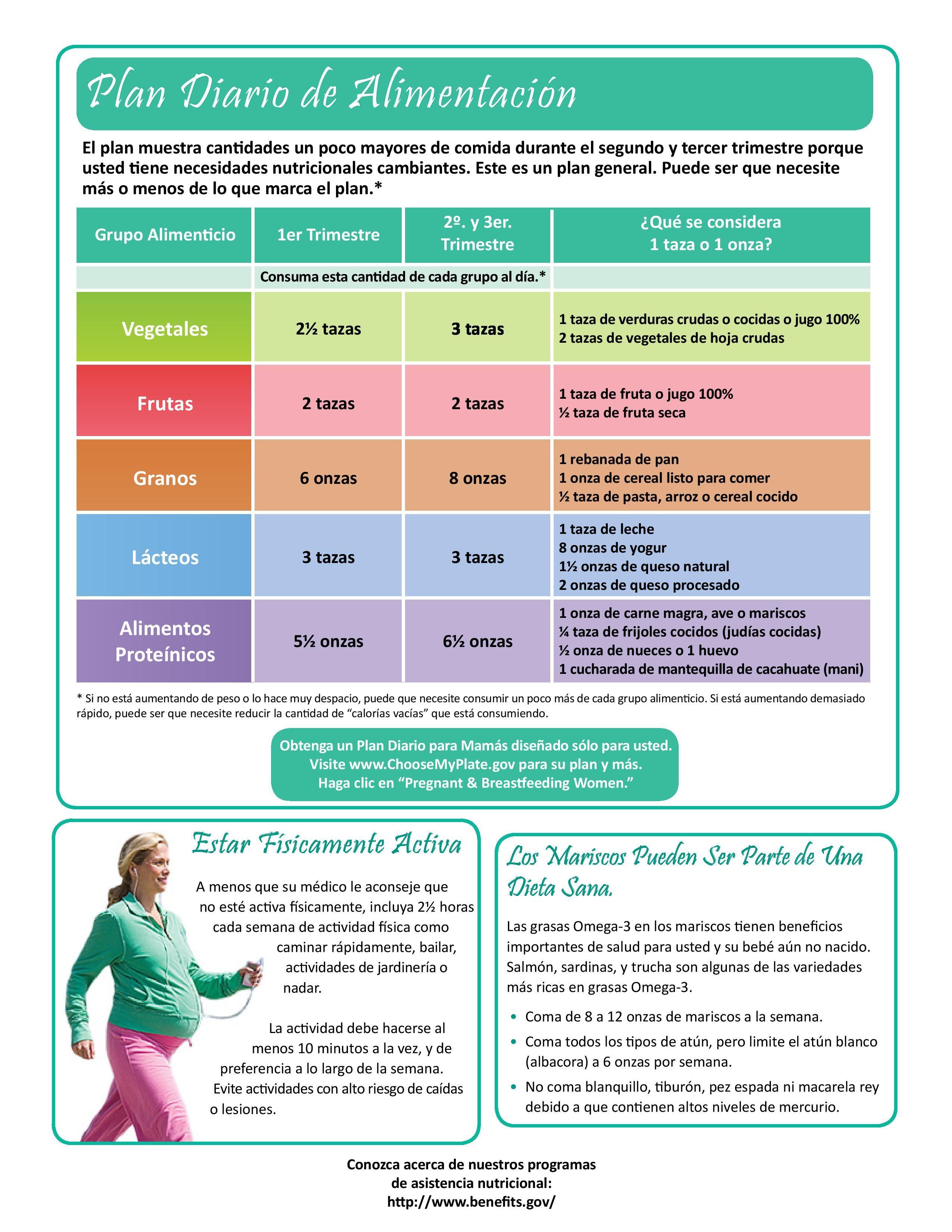 Dieta para adelgazar lactancia materna