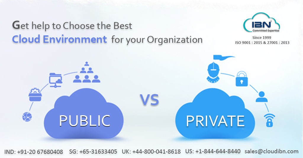 Pin On Cloud Service Providers