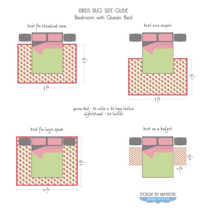 Area Rug Size Guide Queen Bed Bedroom Rug Placement Bedroom Rug Size Rug Size Guide