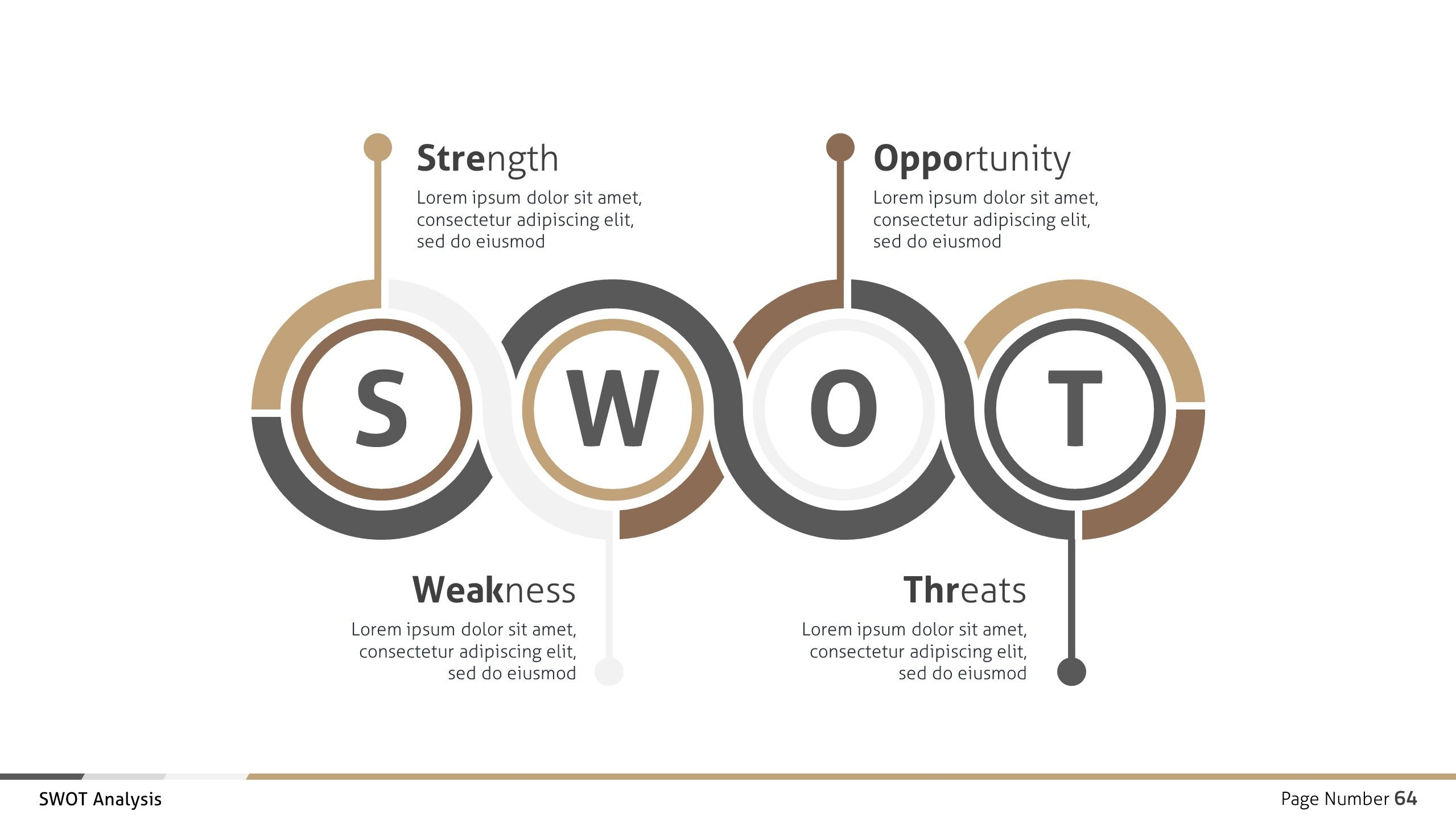 Swot Analysis Business Infographic Presentation Swot Analysis Business Infographic Swot Analysis Template