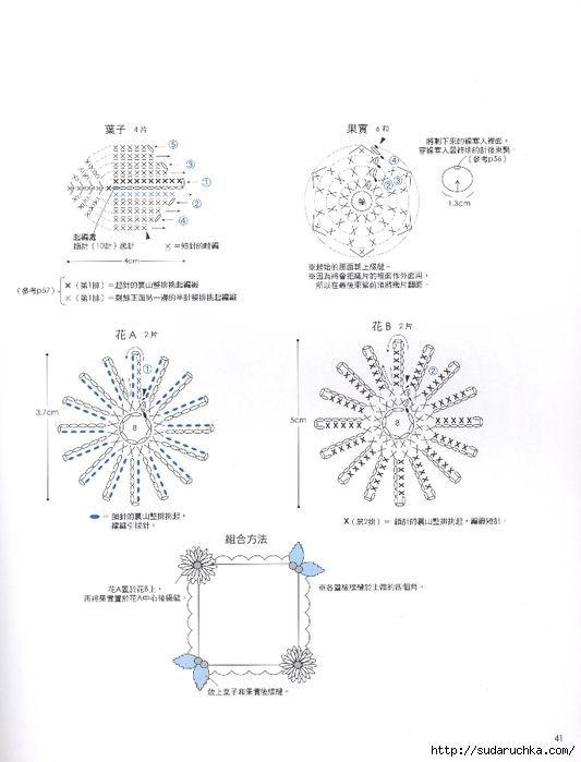 ergahandmade: Irish Crochet Motif + Diagram #irishcrochetmotifs ergahandmade: Irish Crochet Motif + Diagram #irishcrochetmotifs