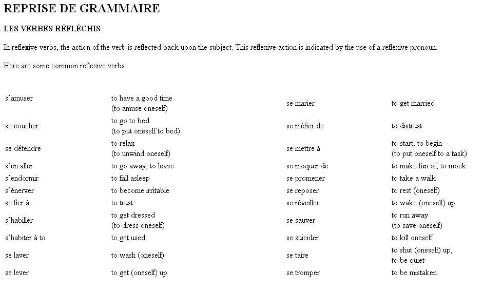 Verbes Reflechis English Translation Reflexive Pronoun Reflexive Verbs How To Get