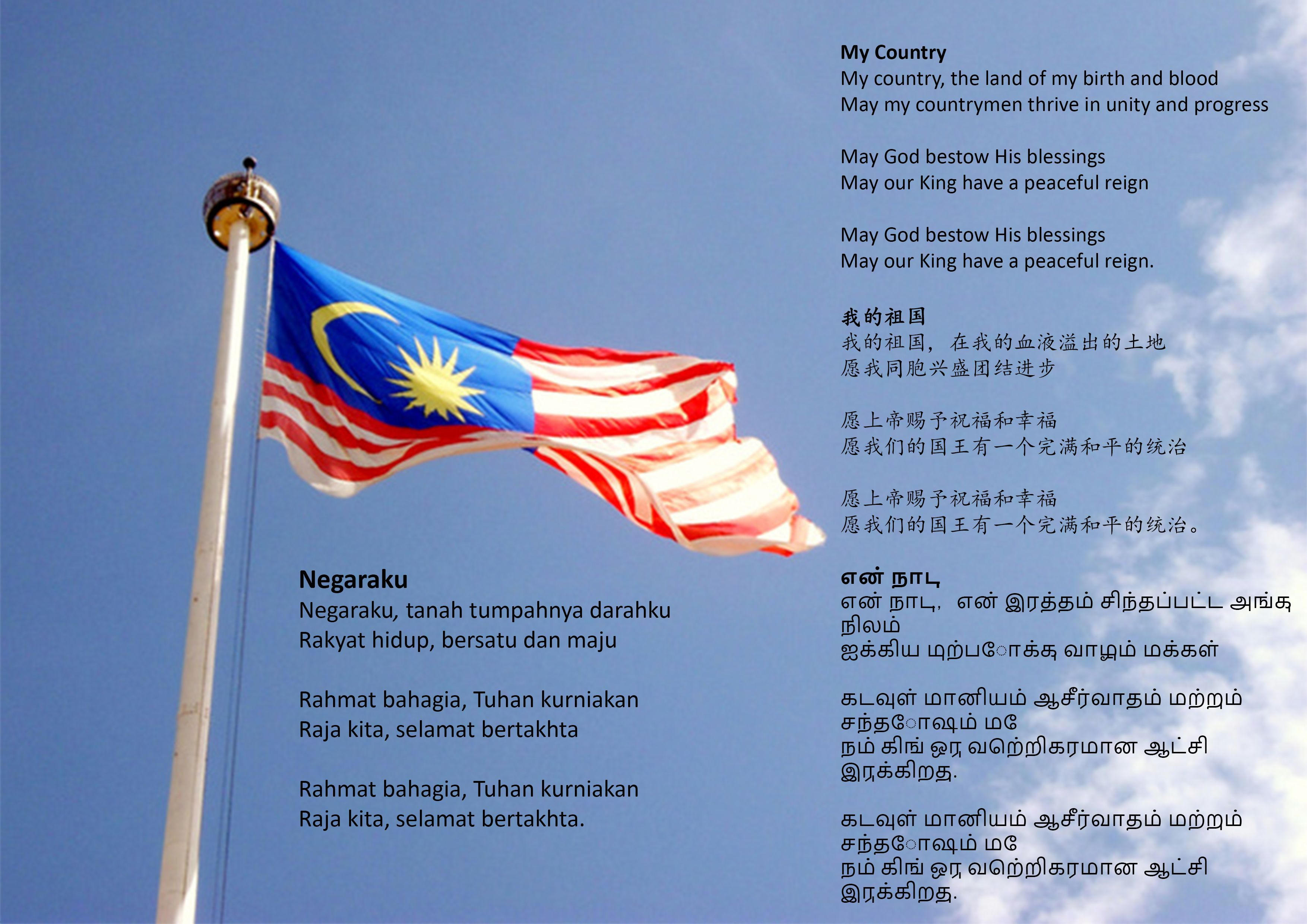 National anthem negaraku my country lyrics translations